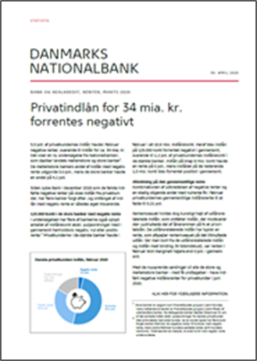 Privatindlån for 34 mia. kr. forrentes negativt