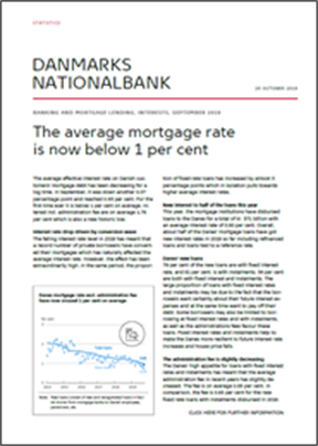 The average mortgage rate is now below 1 per cent