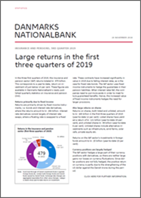 Large returns in the first three quarters of 2019