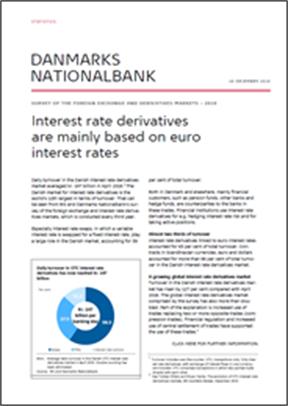 Interest rate derivatives are mainly based on euro interest rates