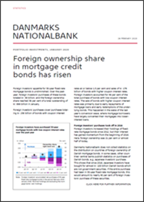 Foreign ownership share in mortgage credit bonds has risen