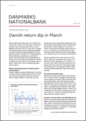 Danish return dip in March